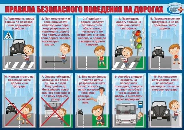 Это изображение имеет пустой атрибут alt; его имя файла - pravila_bezopasnosti_povedeniya_na_dorogah.jpg